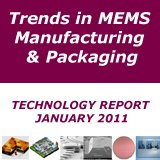 Trends in MEMS Manufacturing